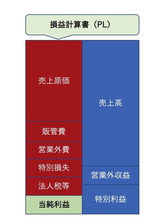 f:id:sakusaku440:20200705204257j:plain