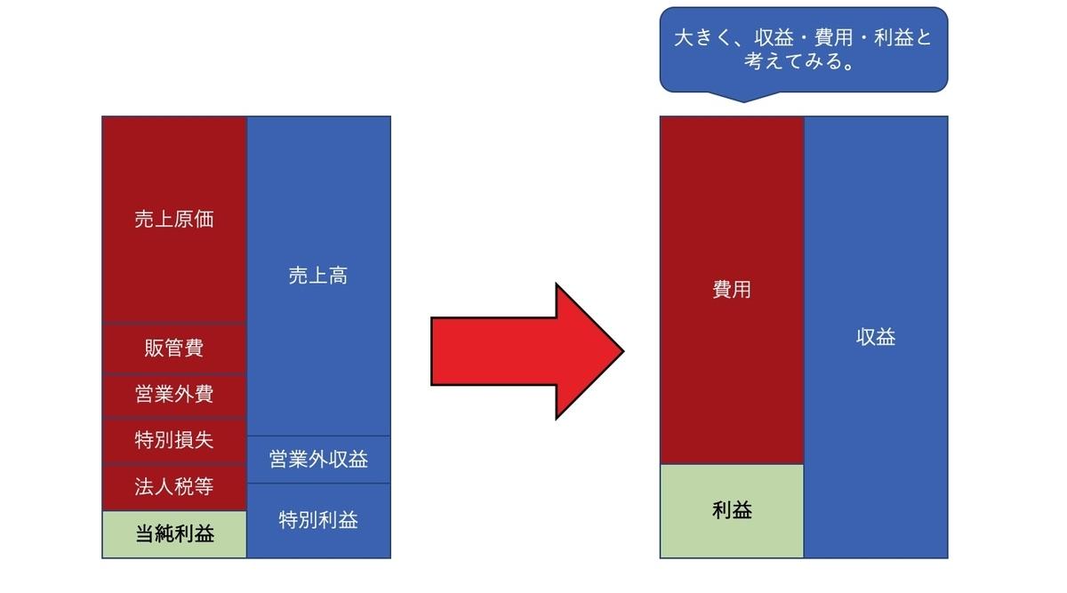 f:id:sakusaku440:20200705204448j:plain