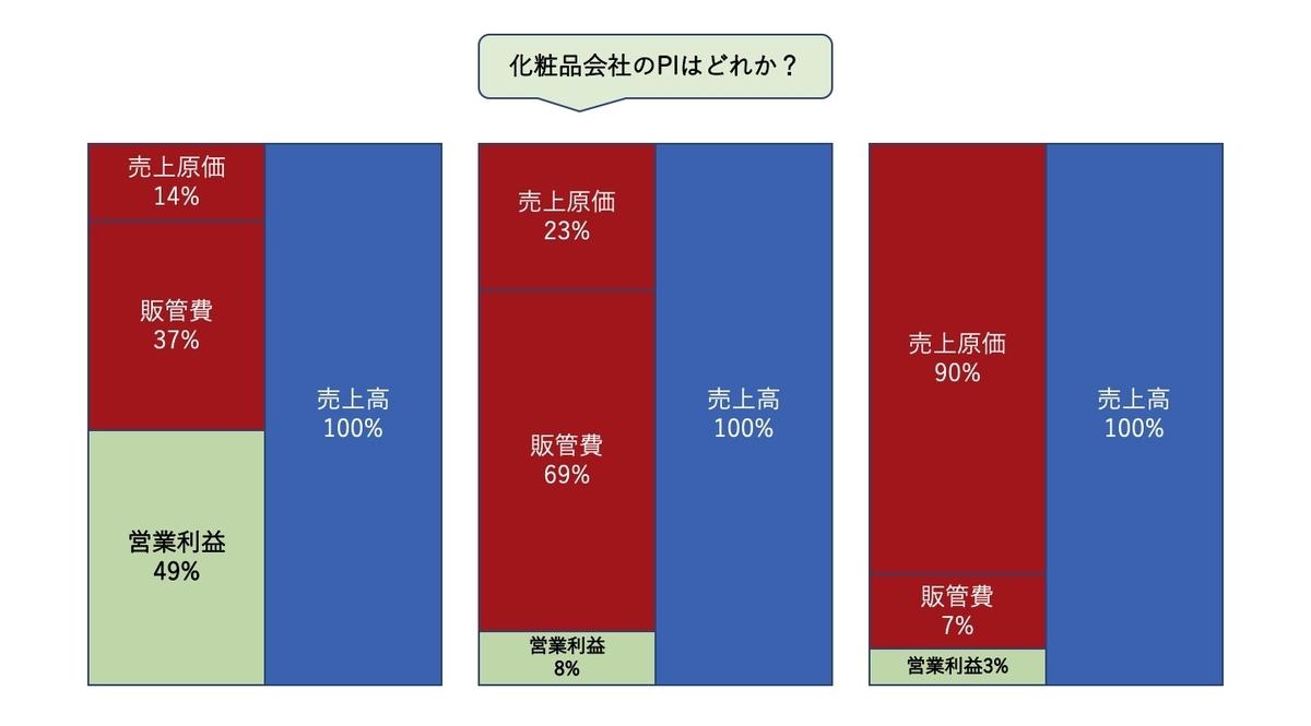 f:id:sakusaku440:20200705204522j:plain