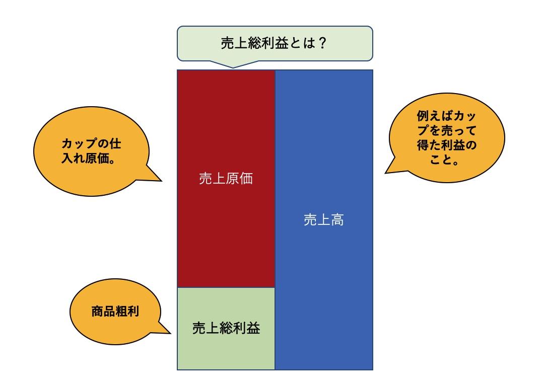 f:id:sakusaku440:20200705204705j:plain