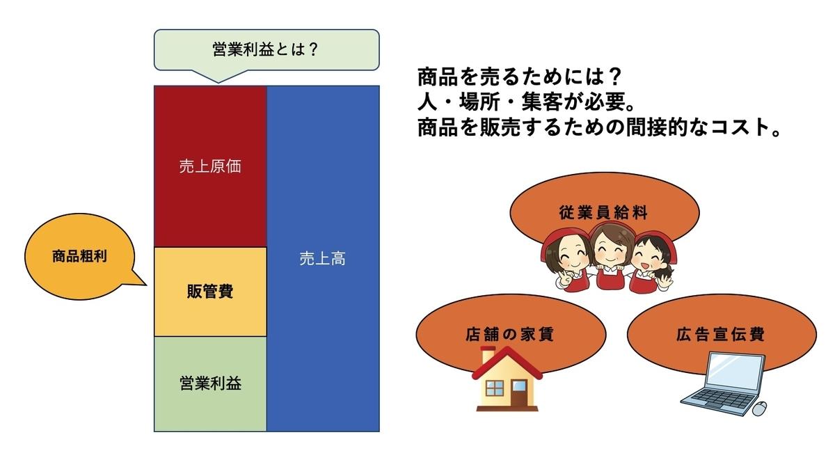 f:id:sakusaku440:20200705204748j:plain