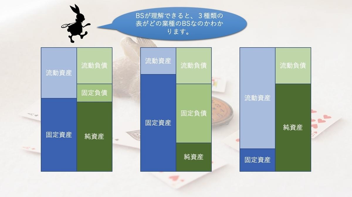 f:id:sakusaku440:20200716010417j:plain