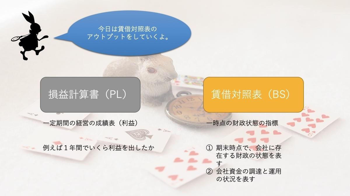 f:id:sakusaku440:20200716010526j:plain