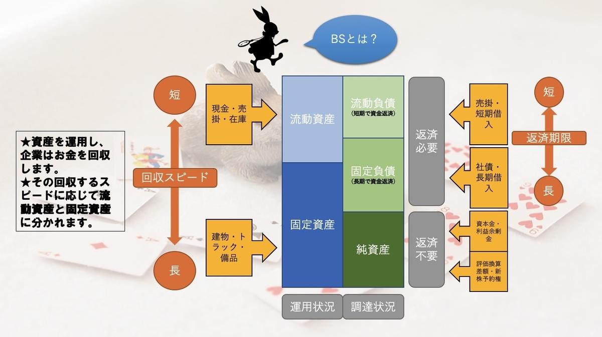 f:id:sakusaku440:20200716010640j:plain