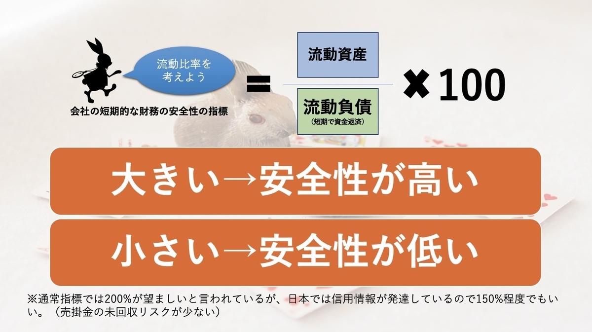 f:id:sakusaku440:20200716010707j:plain