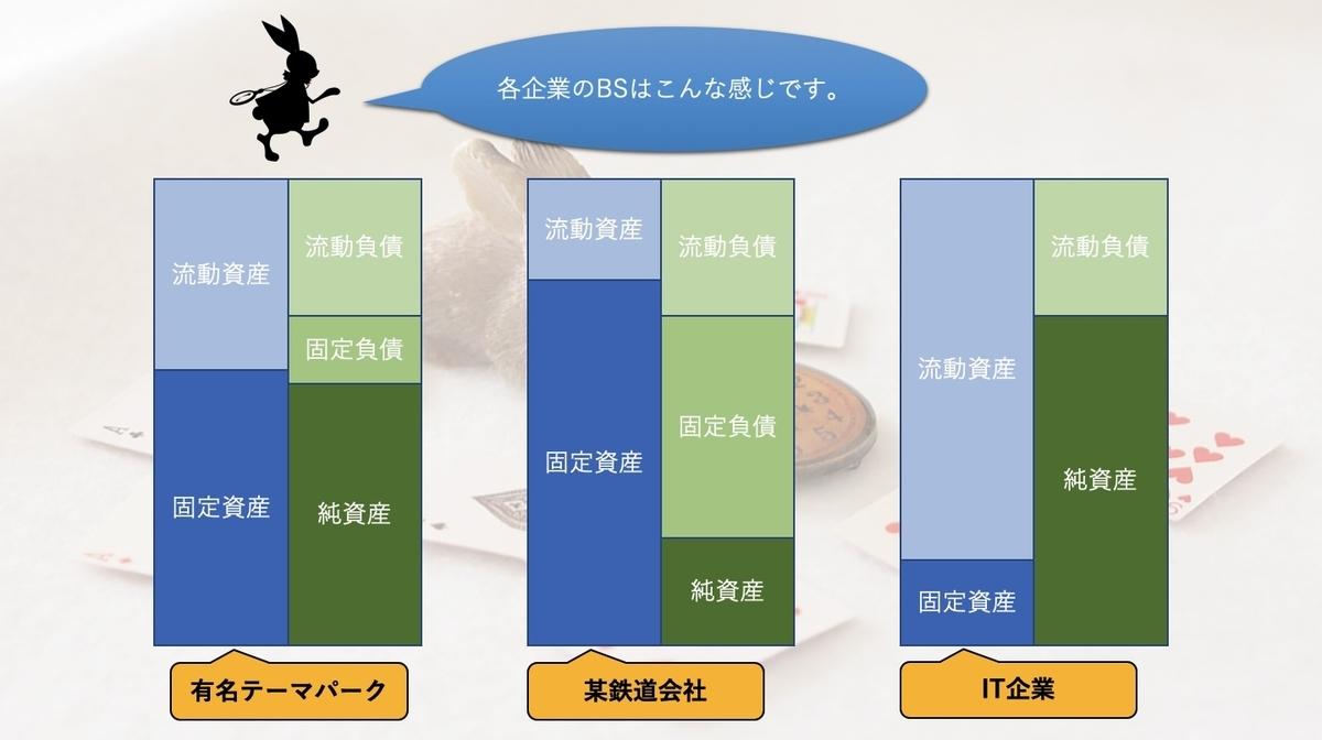 f:id:sakusaku440:20200716010726j:plain