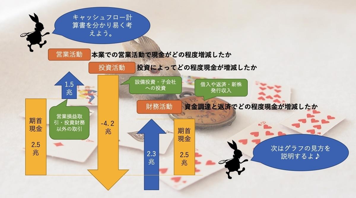f:id:sakusaku440:20200716114409j:plain
