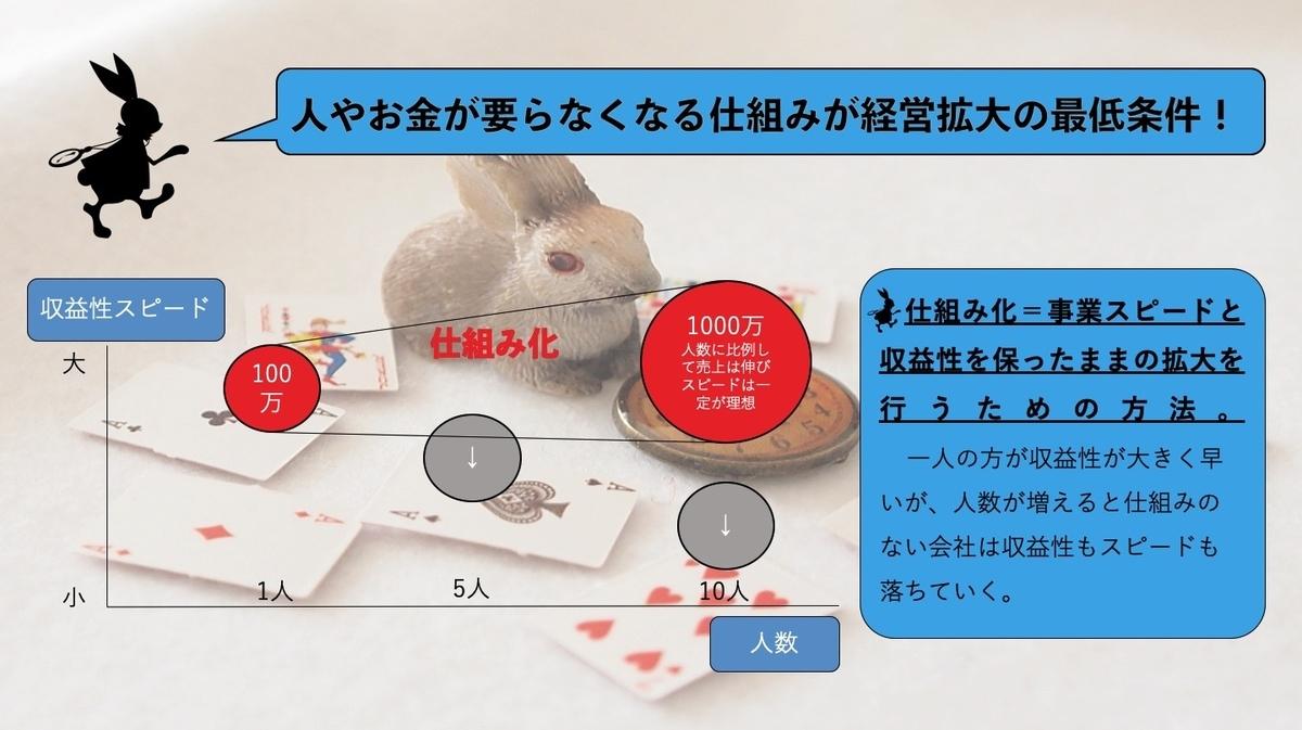 f:id:sakusaku440:20200718075657j:plain