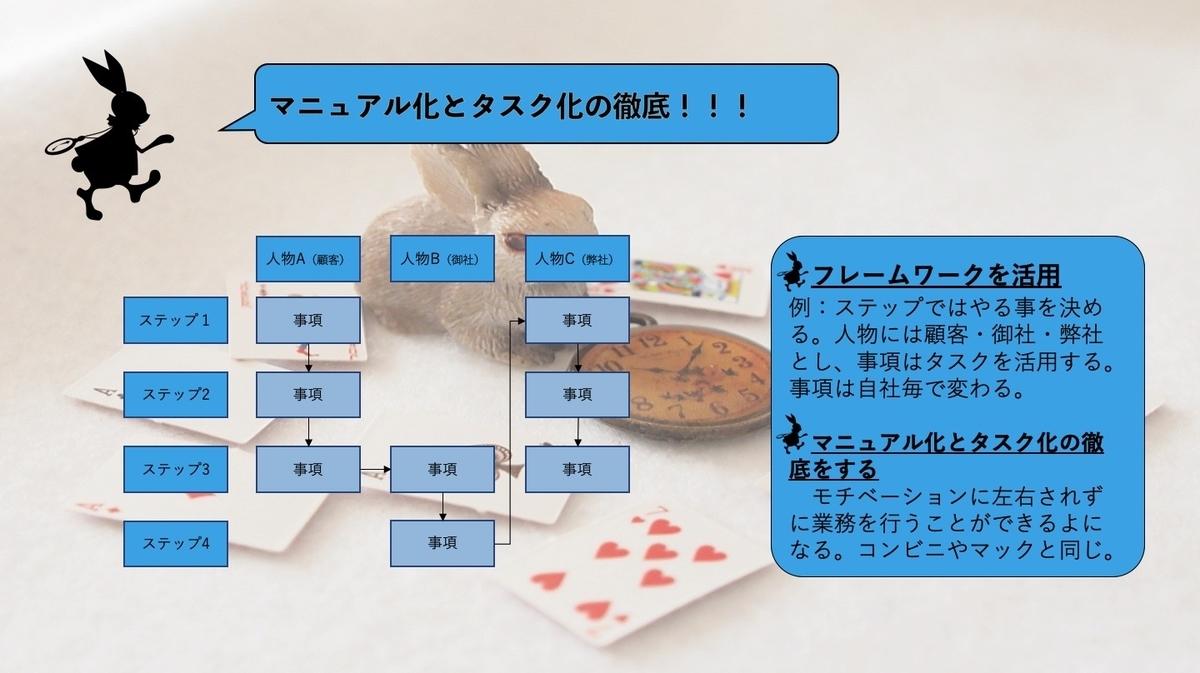 f:id:sakusaku440:20200718075826j:plain