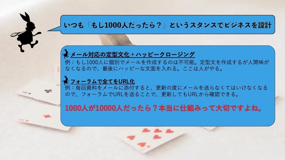 f:id:sakusaku440:20200718075954j:plain