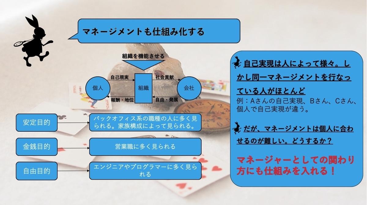 f:id:sakusaku440:20200718080031j:plain