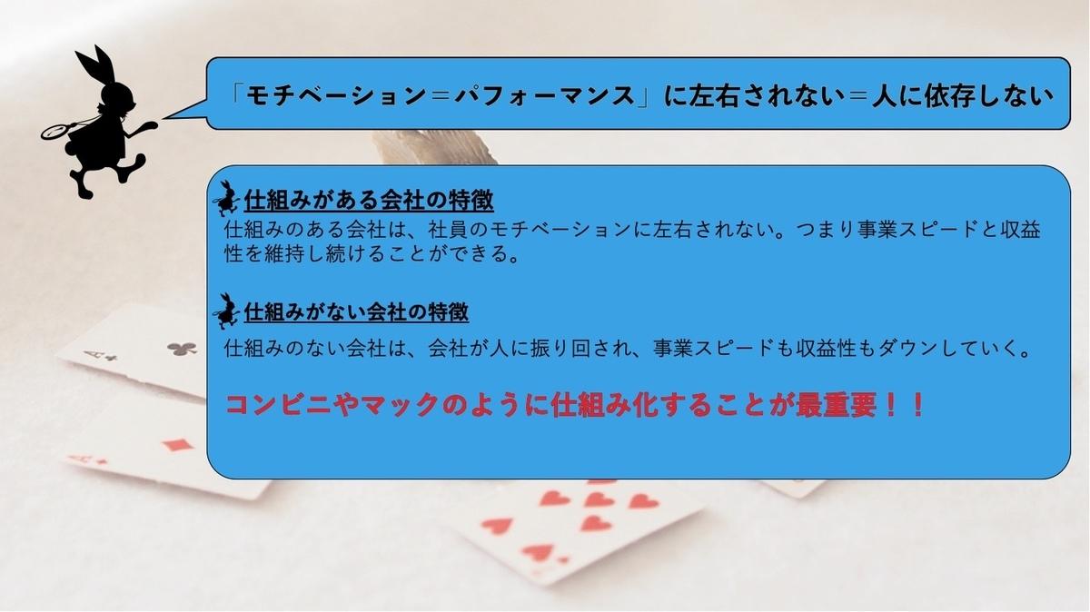 f:id:sakusaku440:20200718080044j:plain