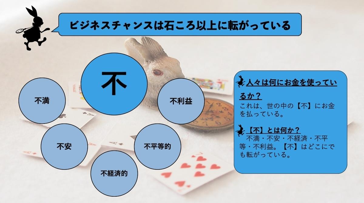 f:id:sakusaku440:20200723051701j:plain