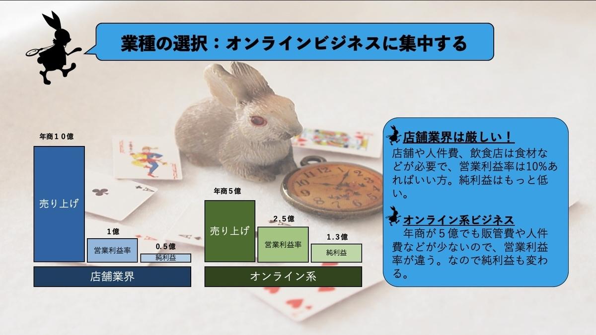 f:id:sakusaku440:20200802011916j:plain