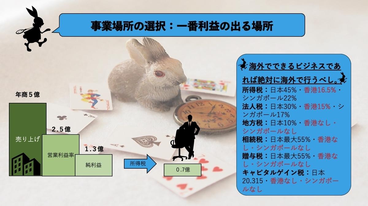 f:id:sakusaku440:20200802011939j:plain