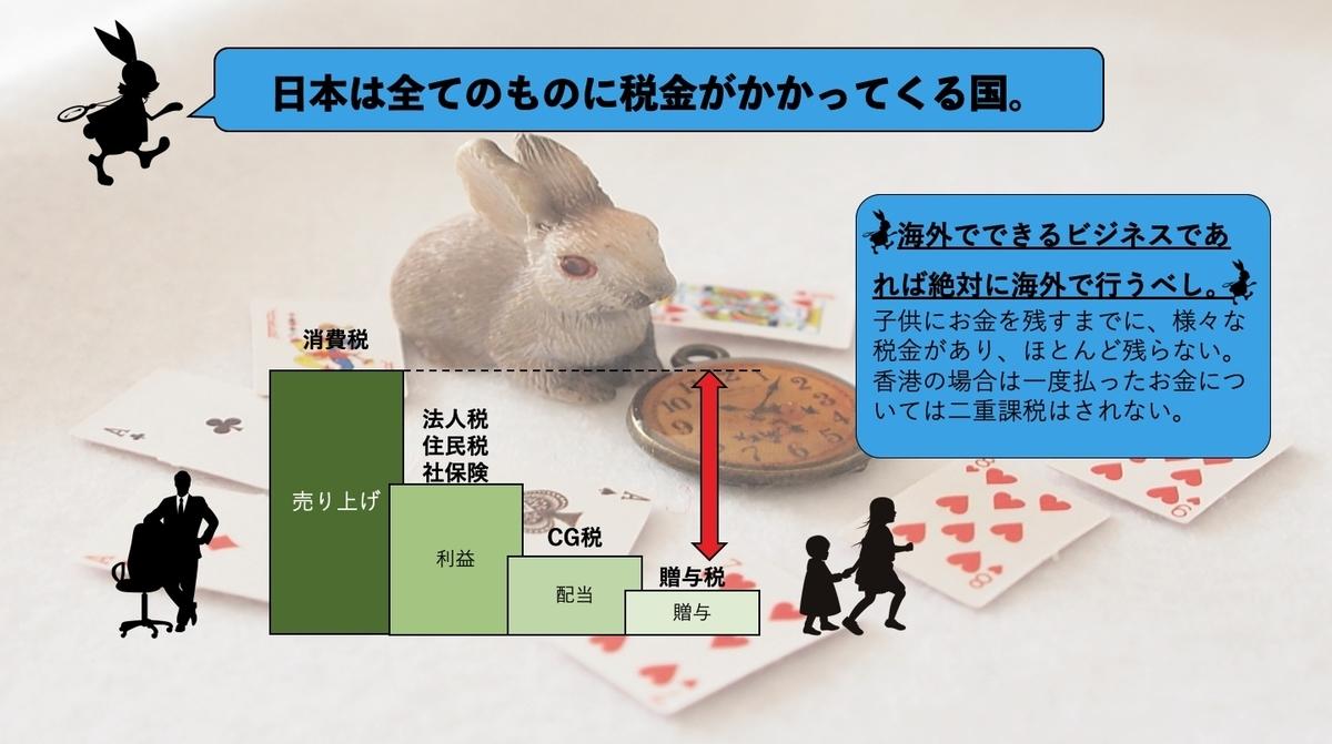 f:id:sakusaku440:20200802012002j:plain