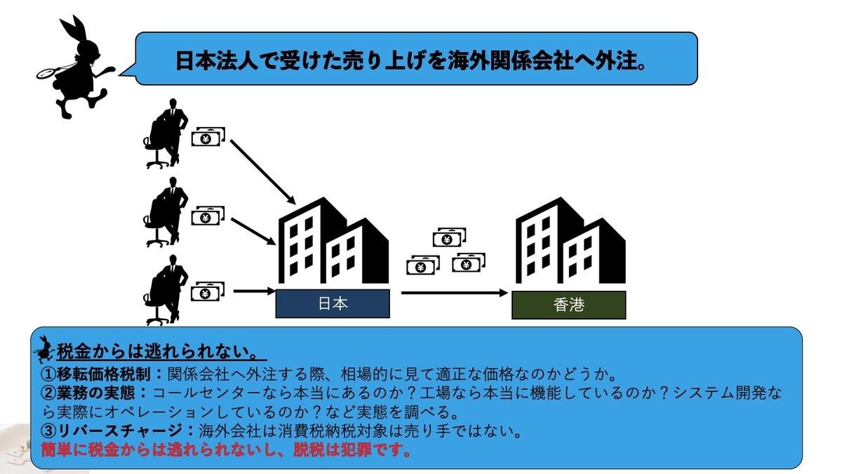f:id:sakusaku440:20200802012039j:plain