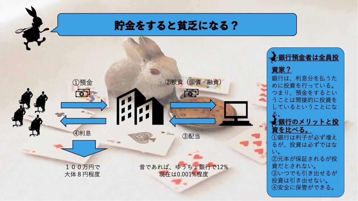 f:id:sakusaku440:20200803223314j:plain