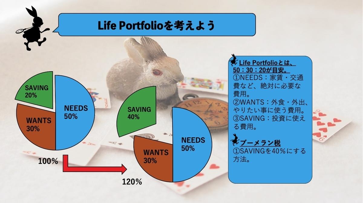f:id:sakusaku440:20200803224404j:plain