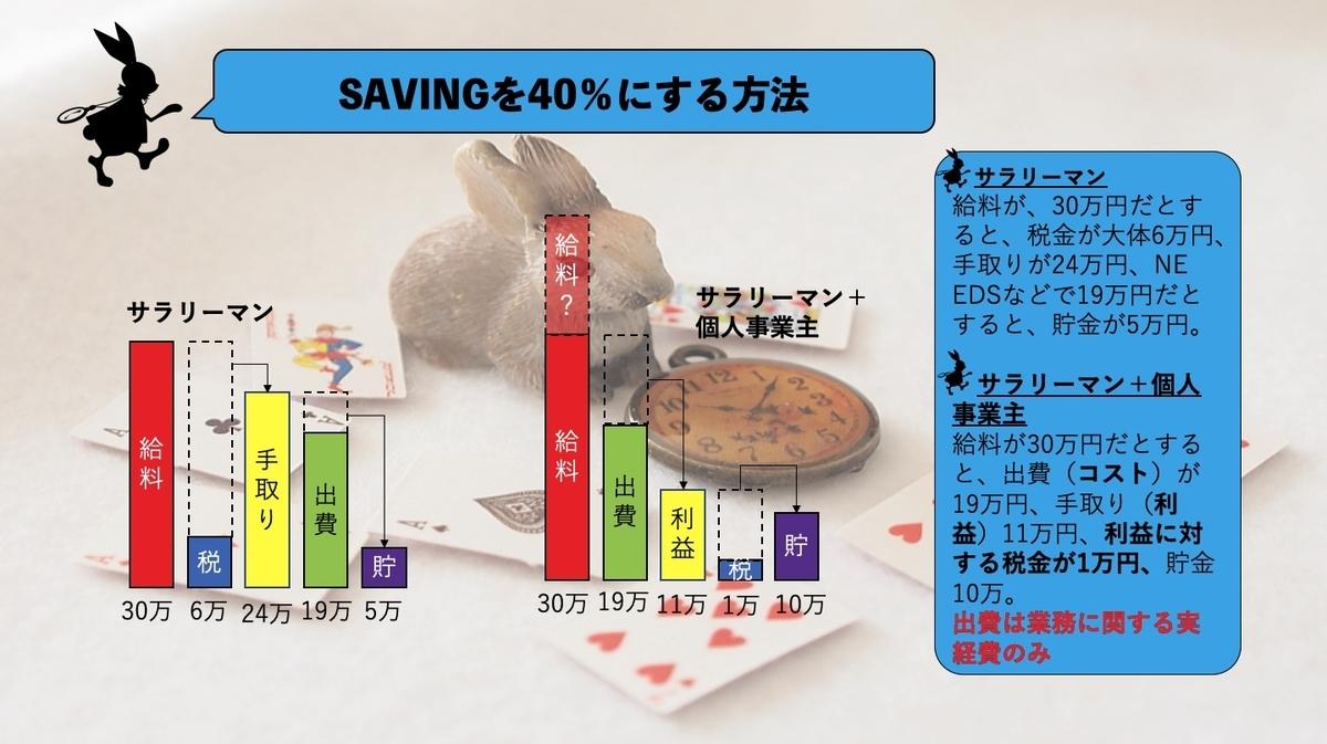 f:id:sakusaku440:20200803224932j:plain