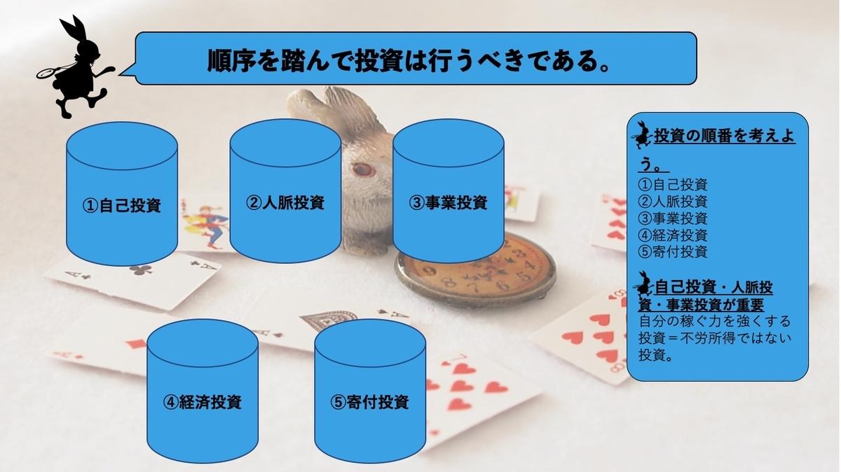 f:id:sakusaku440:20200805002611j:plain