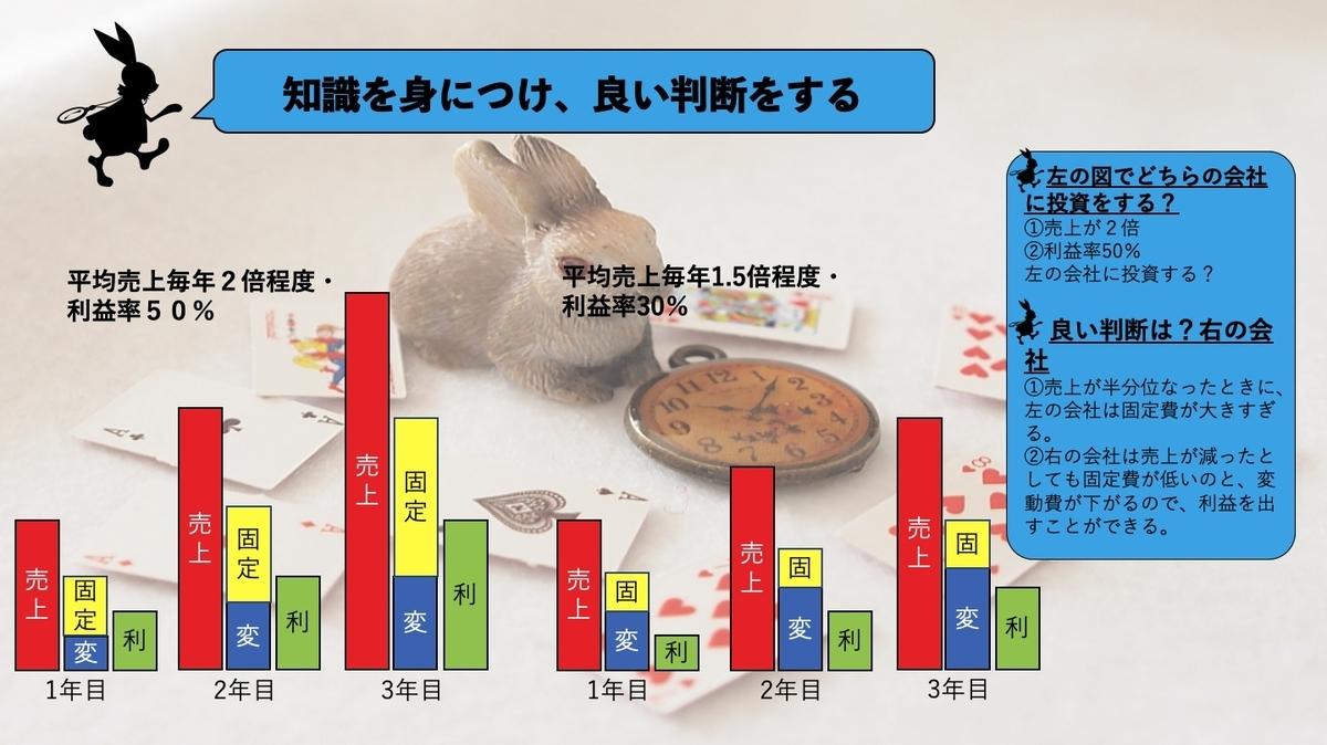 f:id:sakusaku440:20200805003021j:plain