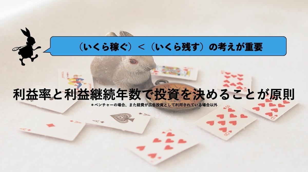 f:id:sakusaku440:20200805003237j:plain