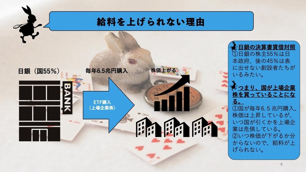 f:id:sakusaku440:20200815102439j:plain