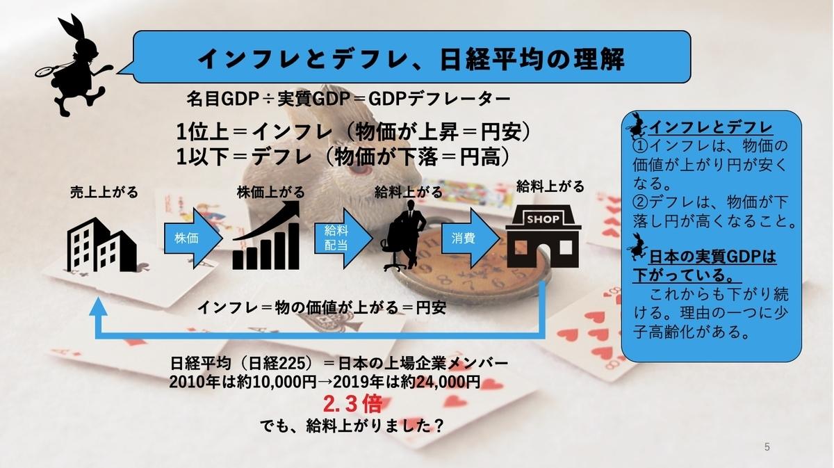 f:id:sakusaku440:20200815102515j:plain