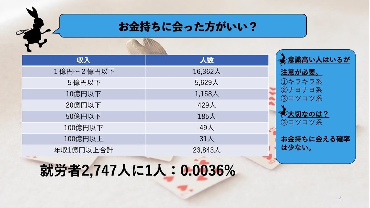 f:id:sakusaku440:20200823025915j:plain