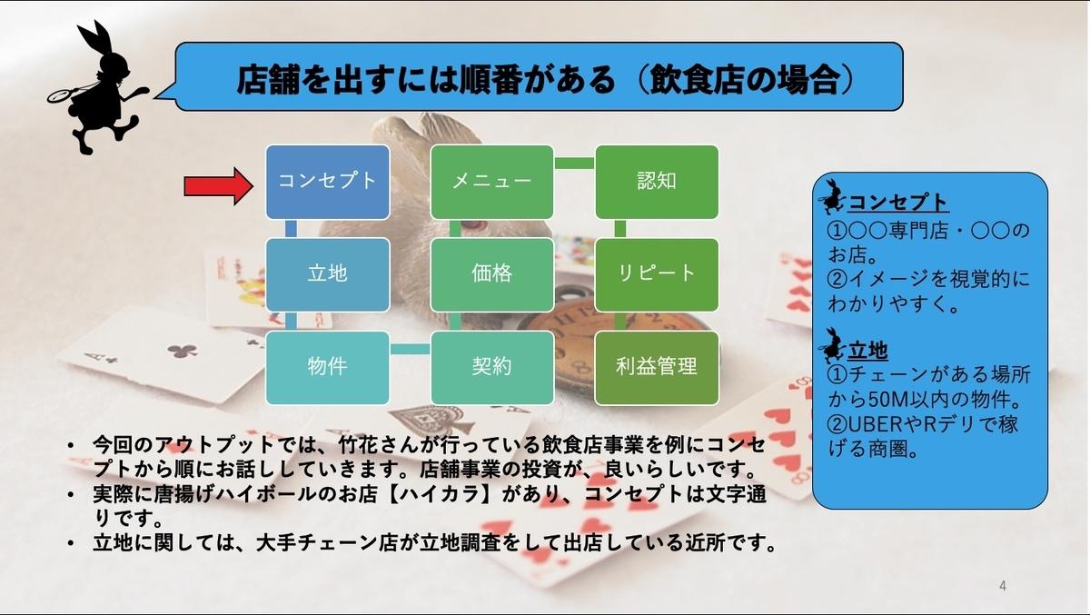 f:id:sakusaku440:20200830071213j:plain
