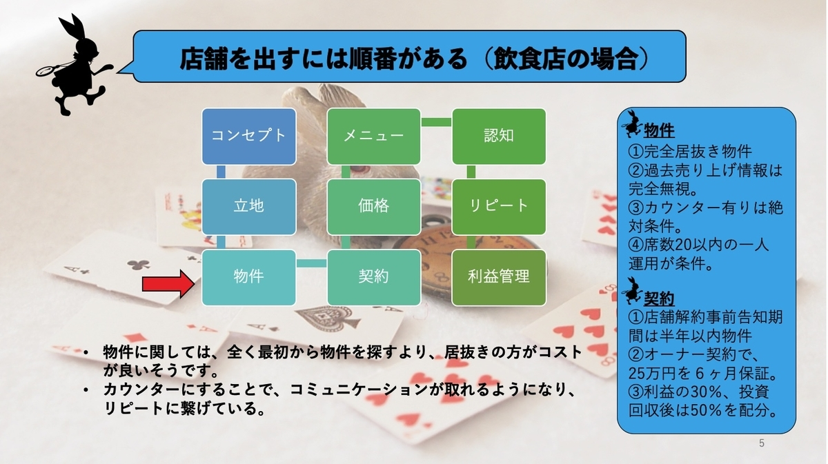 f:id:sakusaku440:20200830071241j:plain