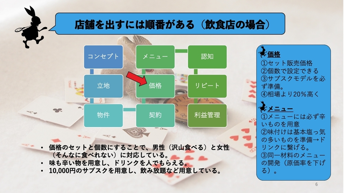 f:id:sakusaku440:20200830071305j:plain
