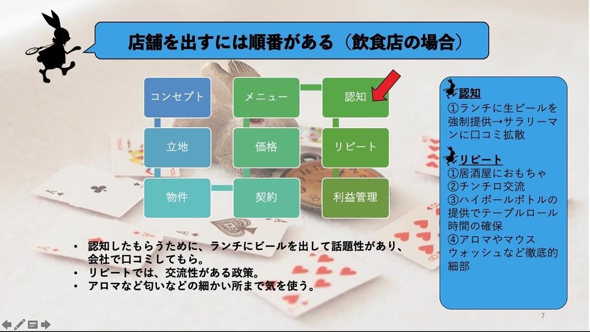 f:id:sakusaku440:20200830071329j:plain