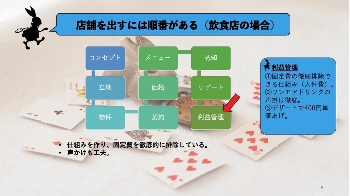 f:id:sakusaku440:20200830071350j:plain