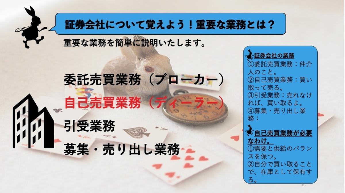 f:id:sakusaku440:20200906072535j:plain