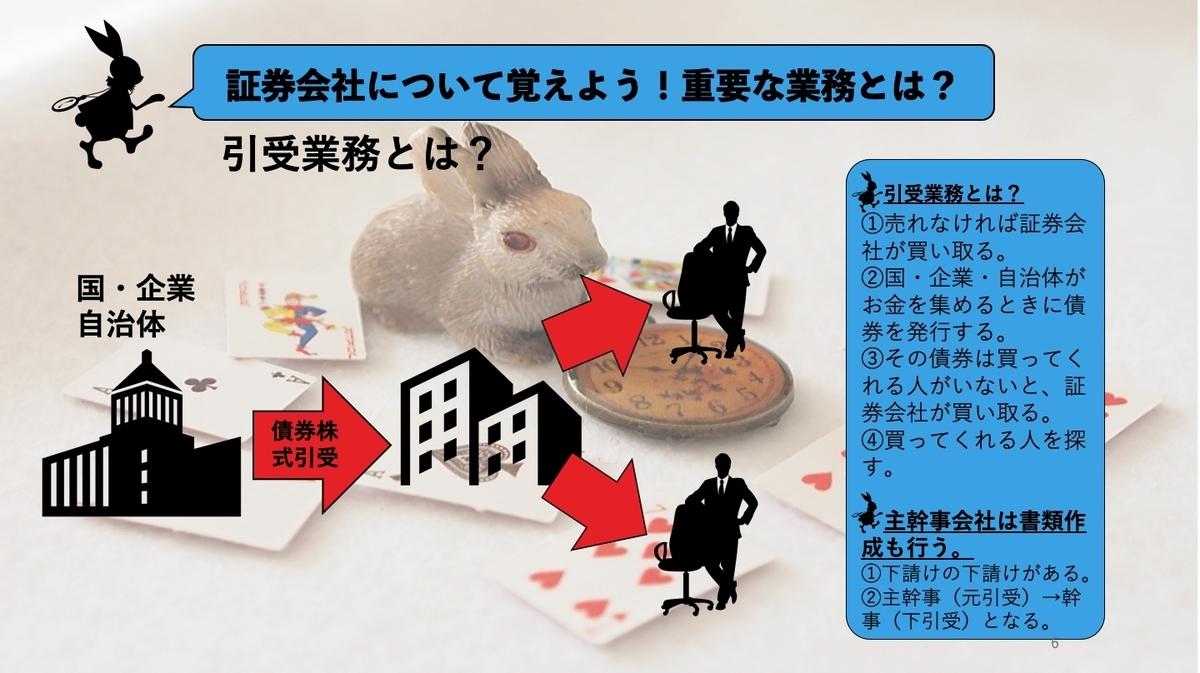 f:id:sakusaku440:20200906072816j:plain