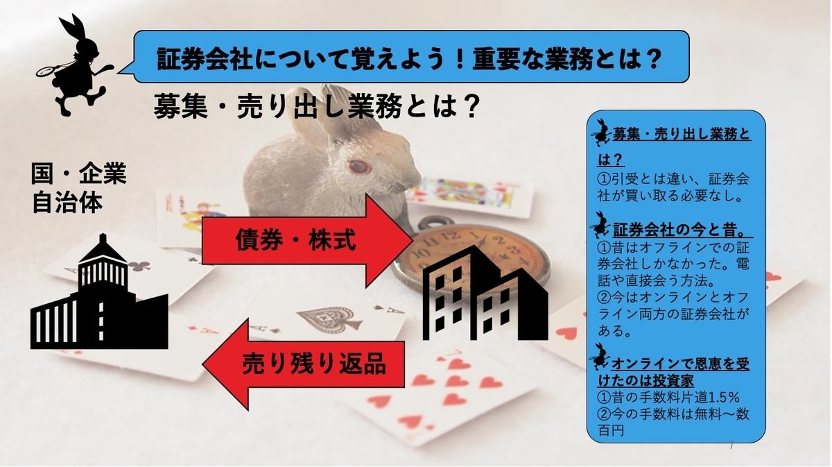f:id:sakusaku440:20200906073107j:plain