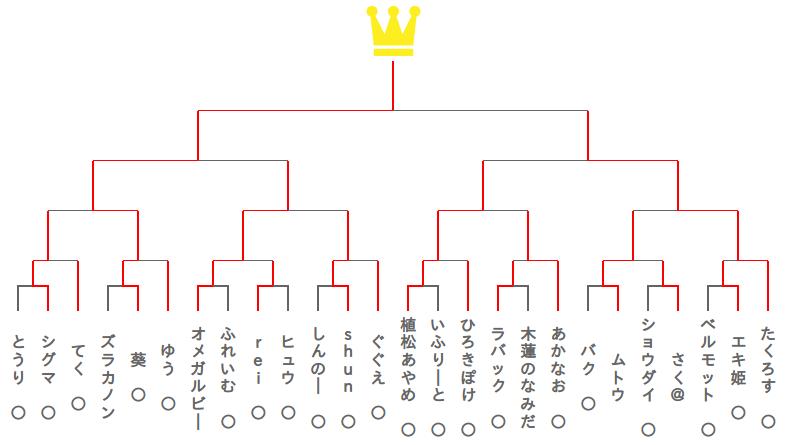 f:id:sakusaku5170623:20170929000033p:plain