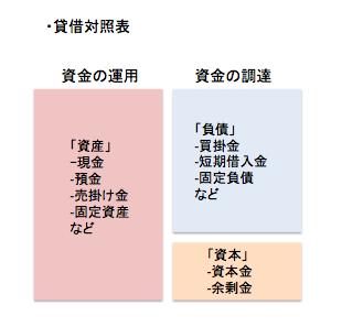 f:id:sakusaku57:20171011135324p:plain