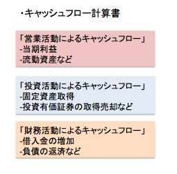 f:id:sakusaku57:20171011135431p:plain