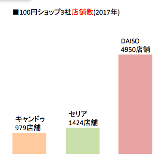 f:id:sakusaku57:20171011135545p:plain