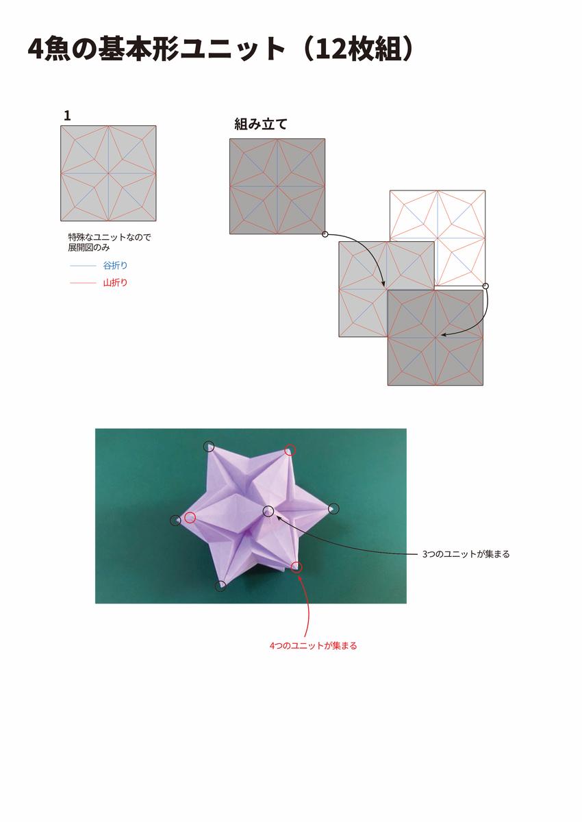 f:id:sakusaku858:20210420222732p:plain