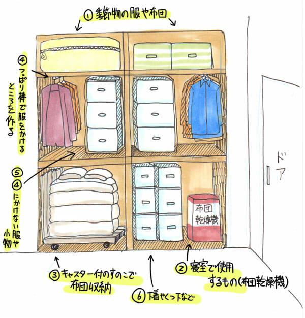f:id:sakusakusak:20161126210651j:plain