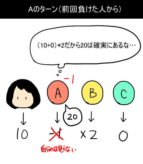 f:id:sakusakusak:20161201022518j:plain
