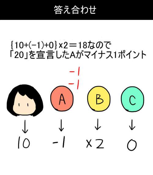 f:id:sakusakusak:20161201022536j:plain