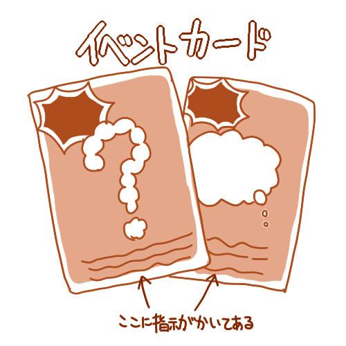ボードゲーム ヒットマンガ2
