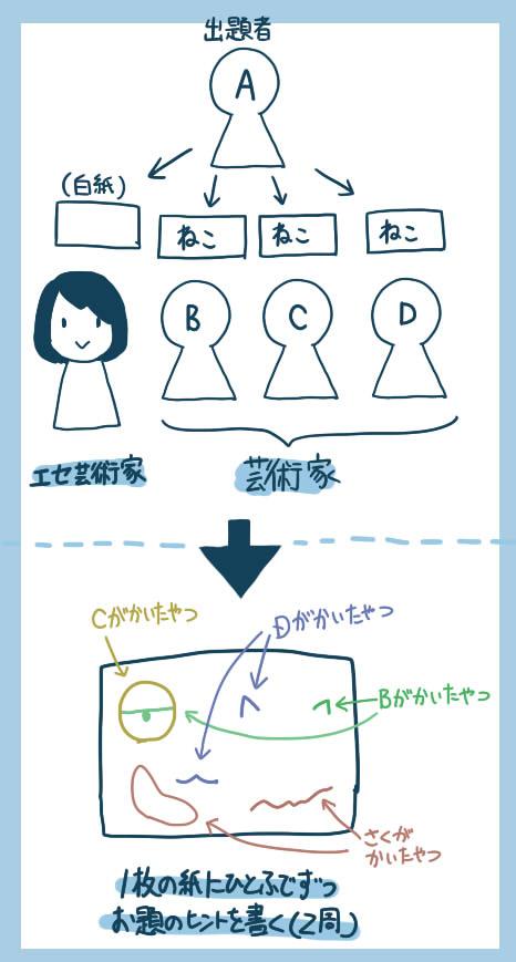 f:id:sakusakusak:20170103133717j:plain