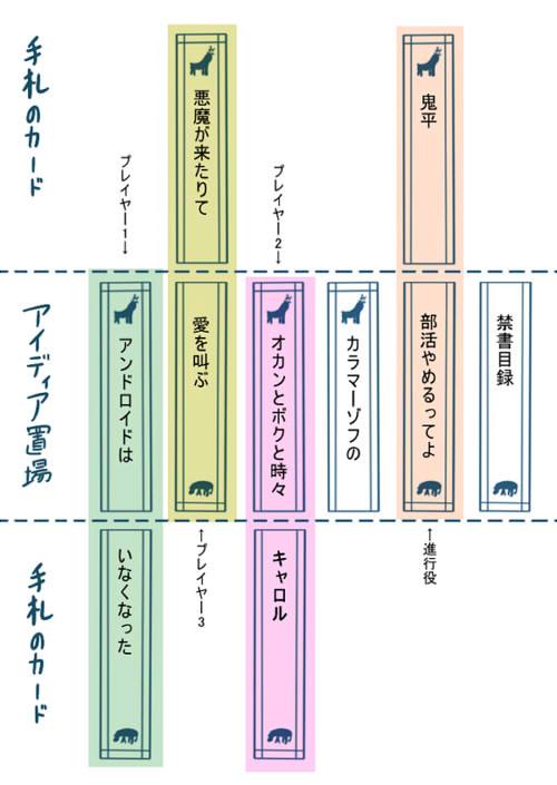 横暴編集長3