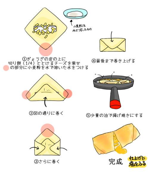 f:id:sakusakusak:20170208223841j:plain
